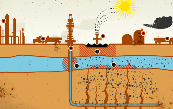 Hydrofracking graphic.
