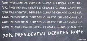 climate change in presidential debates graphic